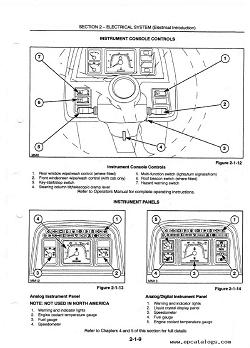 Manual Ford F-150 1996 Taller