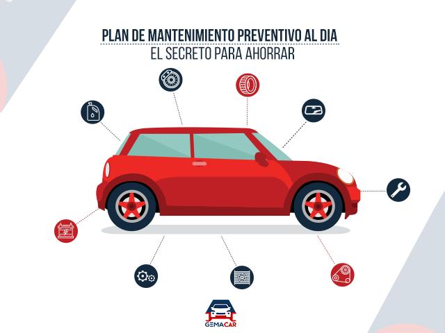 Mantenimiento Preventivo para Autos