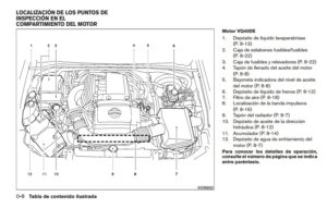 Manual de Usuario Patriot 2009