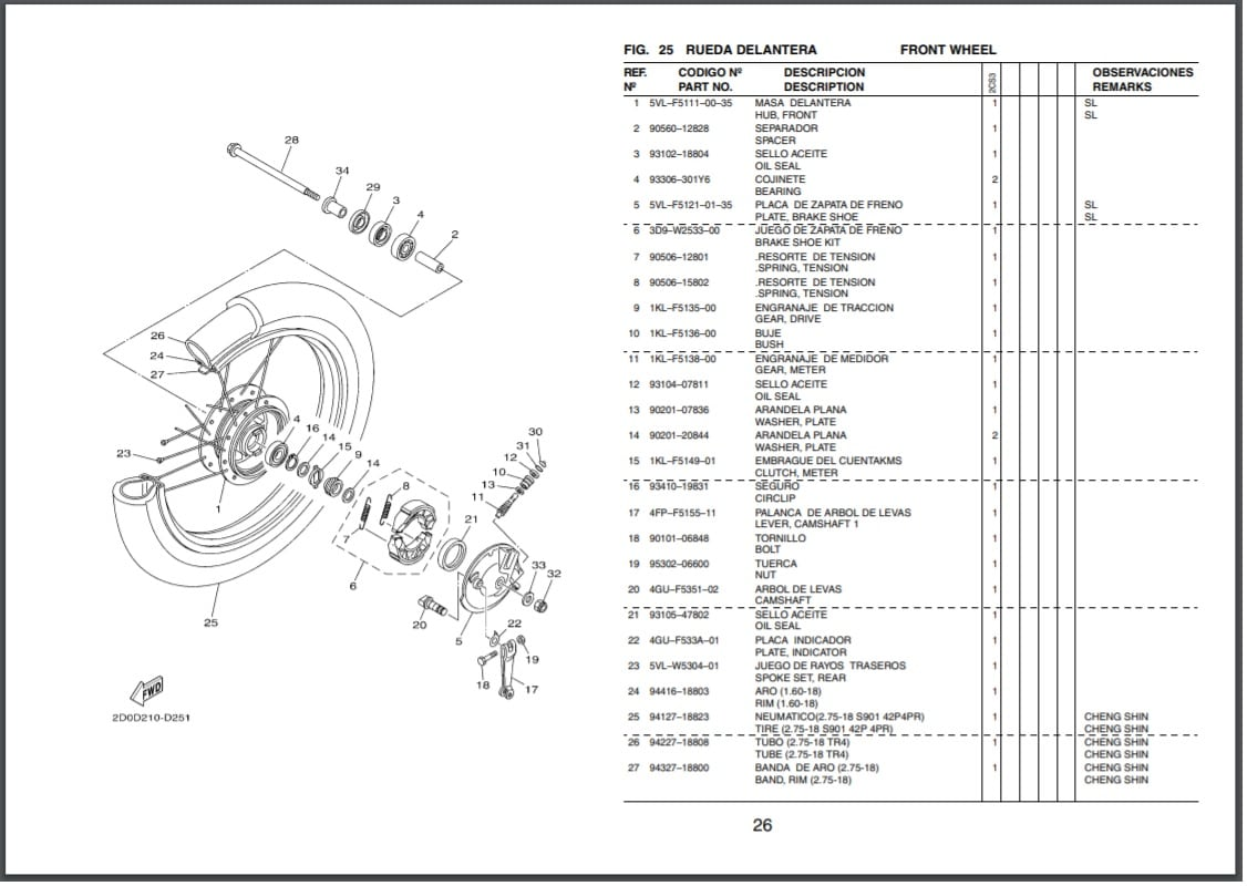 Descargar Manual Moto Yamaha 5BNL 2000