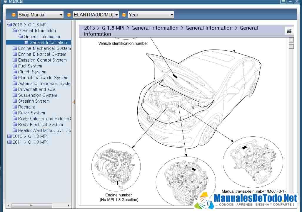 Manual de Taller y Mantenimiento Hyundai Sonata 1989
